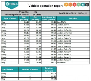 Short vehicle operation report in XTrack system